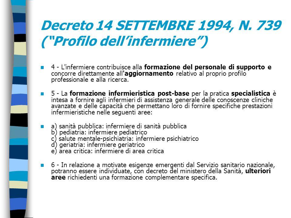 Decreto 14 SETTEMBRE 1994, N. 739 (Profilo dellinfermiere) FUNZIONI DELLINFERMIERE: a) partecipa all'identificazione dei bisogni di salute della perso