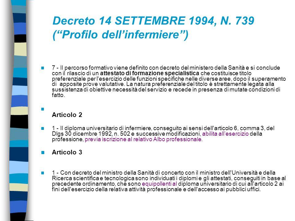 Decreto 14 SETTEMBRE 1994, N. 739 (Profilo dellinfermiere) 4 - L'infermiere contribuisce alla formazione del personale di supporto e concorre direttam
