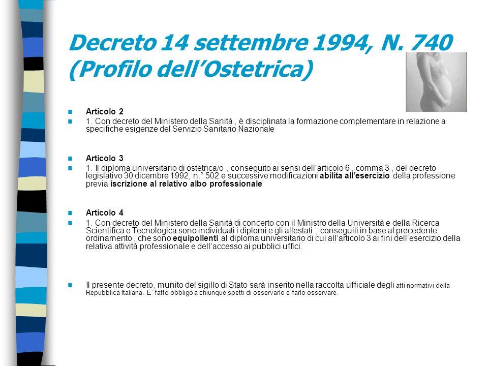 Decreto 14 settembre 1994, N. 740 (Profilo dellOstetrica) Articolo 1 È individuata la figura professionale ostetrica/o con il seguente profilo: lostet