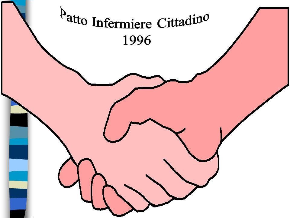 Decreto 14 settembre 1994, N.740 (Profilo dellOstetrica) Articolo 2 1.