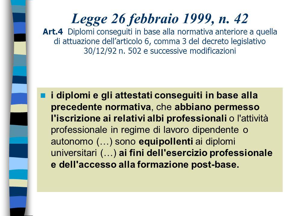 Qual è il campo proprio di attività e di responsabilità delle professioni sanitarie.