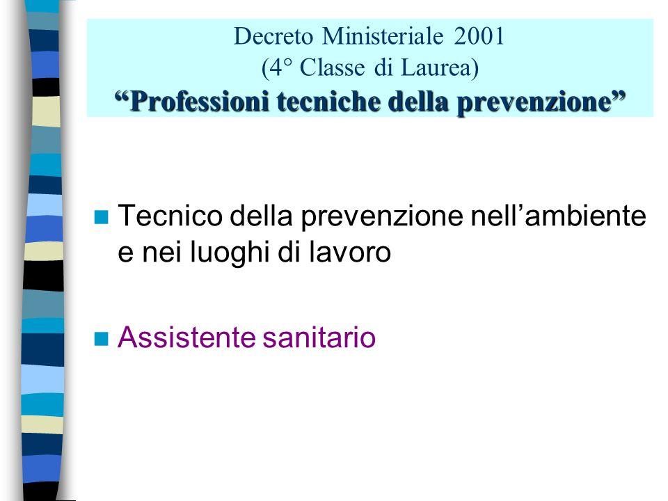 Professioni tecnico-sanitarie Decreto Ministeriale 2001 (3° Classe di Laurea) Professioni tecnico-sanitarie Area tecnico-diagnostica: Tecnico audiomet