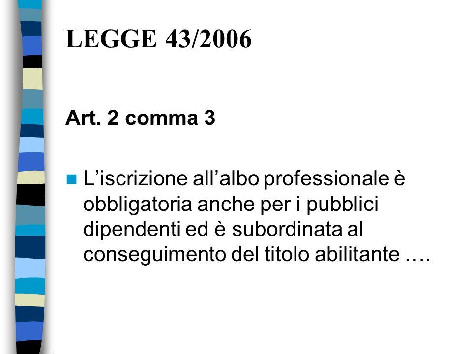 LEGGE 43/2006 Disposizioni in materia di professioni sanitarie Infermieristiche, ostetrica, riabilitative, tecnico-sanitarie e della prevenzione e delega al Governo per listituzione dei relativi ordini professionali