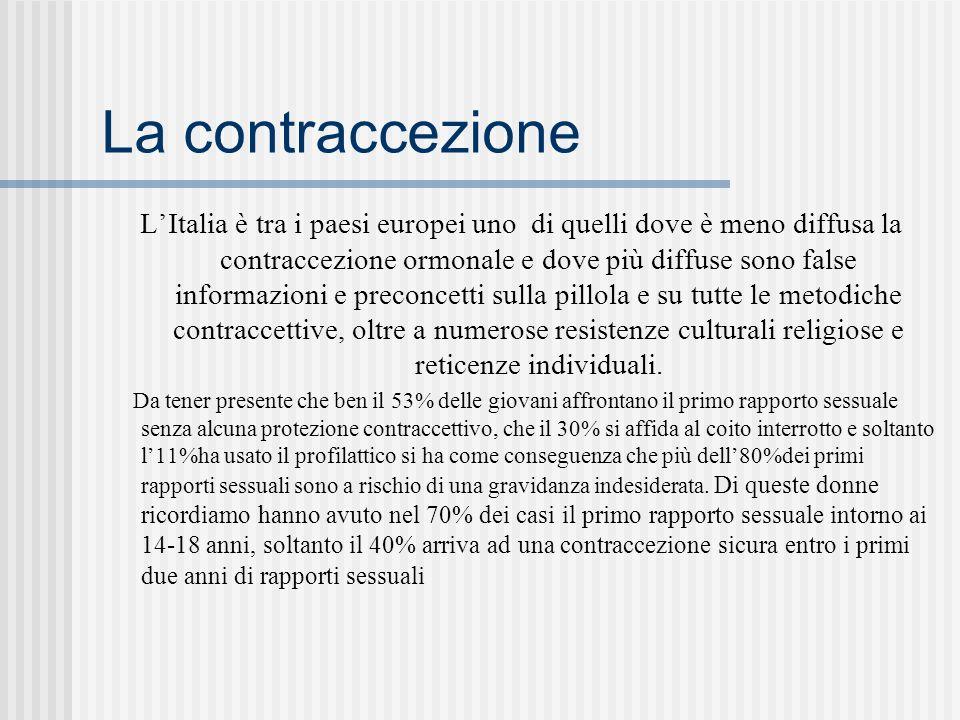 La contraccezione LItalia è tra i paesi europei uno di quelli dove è meno diffusa la contraccezione ormonale e dove più diffuse sono false informazioni e preconcetti sulla pillola e su tutte le metodiche contraccettive, oltre a numerose resistenze culturali religiose e reticenze individuali.