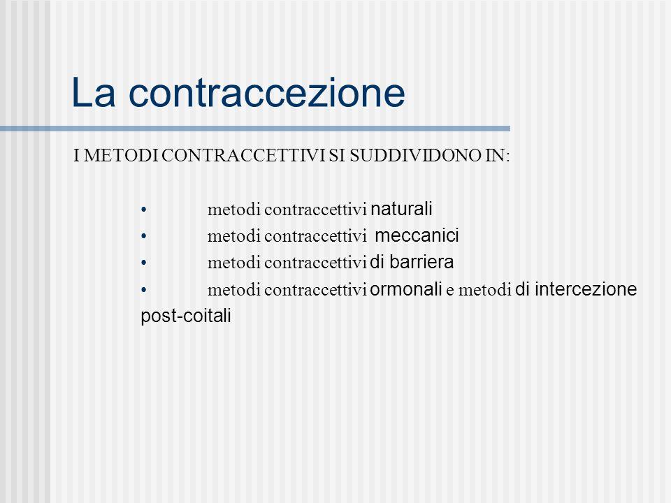 La contraccezione I METODI CONTRACCETTIVI SI SUDDIVIDONO IN: metodi contraccettivi naturali metodi contraccettivi meccanici metodi contraccettivi di barriera metodi contraccettivi ormonali e metodi di intercezione post-coitali