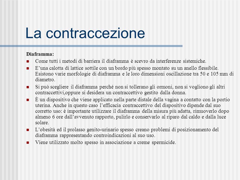 La contraccezione Diaframma: Come tutti i metodi di barriera il diaframma è scevro da interferenze sistemiche.