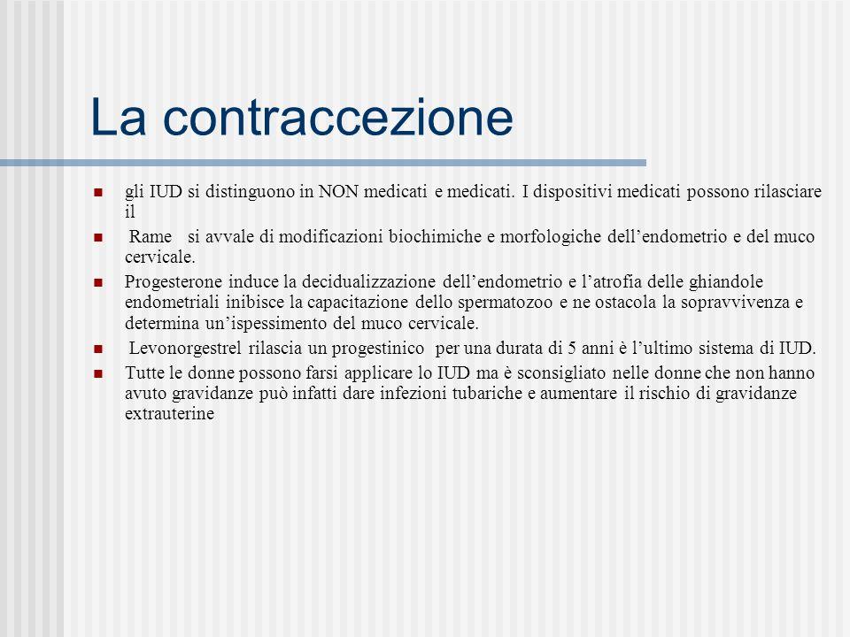 La contraccezione gli IUD si distinguono in NON medicati e medicati.