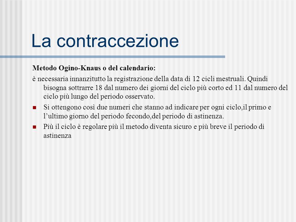La contraccezione Metodo Ogino-Knaus o del calendario: è necessaria innanzitutto la registrazione della data di 12 cicli mestruali.