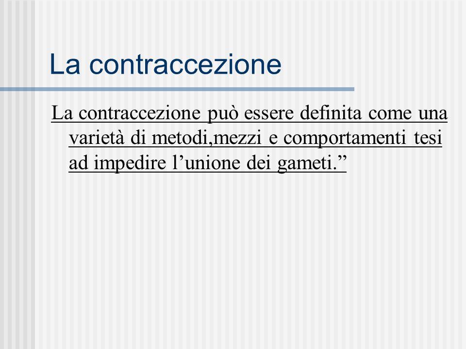 La contraccezione La contraccezione può essere definita come una varietà di metodi,mezzi e comportamenti tesi ad impedire lunione dei gameti.
