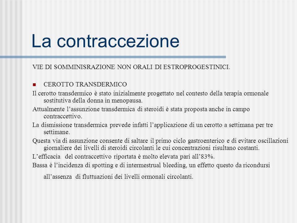 La contraccezione VIE DI SOMMINISRAZIONE NON ORALI DI ESTROPROGESTINICI.