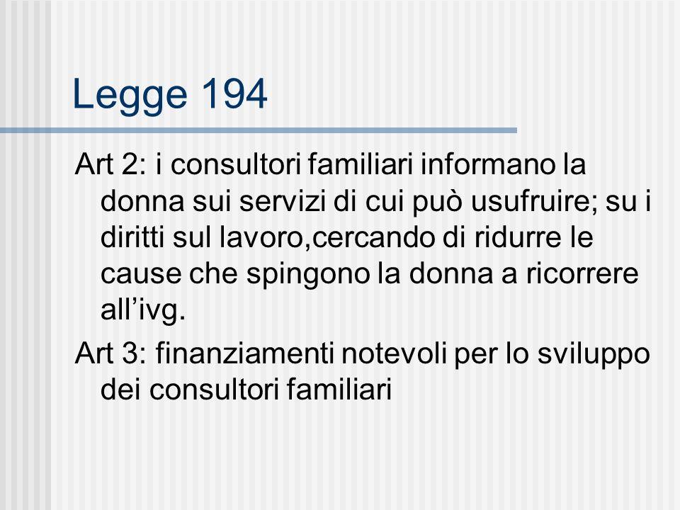 Legge 194 Art 2: i consultori familiari informano la donna sui servizi di cui può usufruire; su i diritti sul lavoro,cercando di ridurre le cause che spingono la donna a ricorrere allivg.