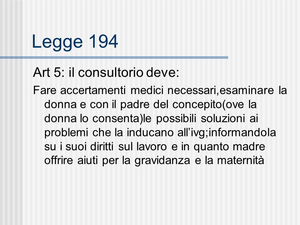Legge 194 Art 5: il consultorio deve: Fare accertamenti medici necessari,esaminare la donna e con il padre del concepito(ove la donna lo consenta)le possibili soluzioni ai problemi che la inducano allivg;informandola su i suoi diritti sul lavoro e in quanto madre offrire aiuti per la gravidanza e la maternità