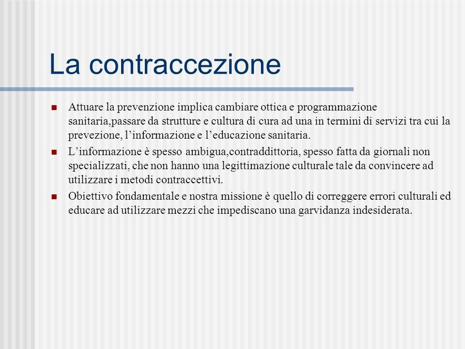 La contraccezione Attuare la prevenzione implica cambiare ottica e programmazione sanitaria,passare da strutture e cultura di cura ad una in termini di servizi tra cui la prevezione, linformazione e leducazione sanitaria.