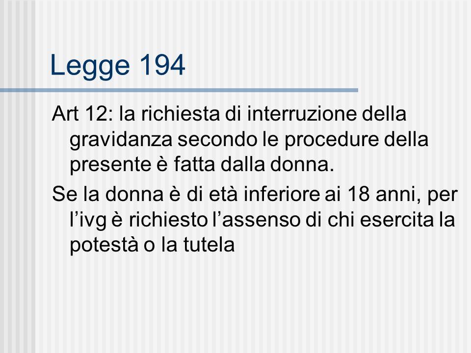 Legge 194 Art 12: la richiesta di interruzione della gravidanza secondo le procedure della presente è fatta dalla donna.