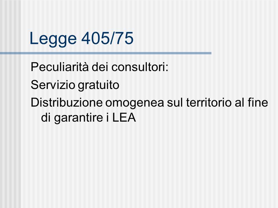 Legge 405/75 Peculiarità dei consultori: Servizio gratuito Distribuzione omogenea sul territorio al fine di garantire i LEA