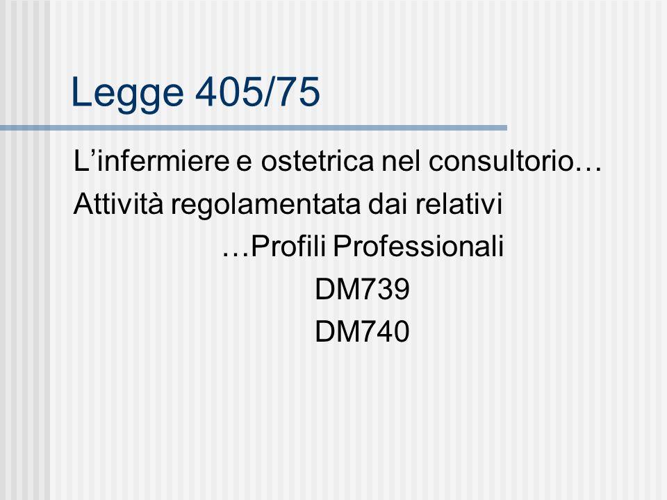 Legge 405/75 Linfermiere e ostetrica nel consultorio… Attività regolamentata dai relativi …Profili Professionali DM739 DM740