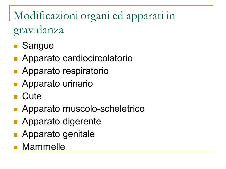 Modificazioni organi ed apparati in gravidanza Sangue Apparato cardiocircolatorio Apparato respiratorio Apparato urinario Cute Apparato muscolo-schele
