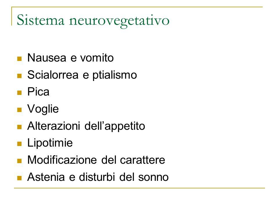 Sistema neurovegetativo Nausea e vomito Scialorrea e ptialismo Pica Voglie Alterazioni dellappetito Lipotimie Modificazione del carattere Astenia e di