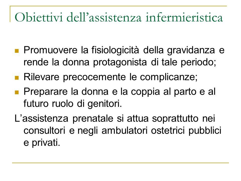 Obiettivi dellassistenza infermieristica Promuovere la fisiologicità della gravidanza e rende la donna protagonista di tale periodo; Rilevare precocem
