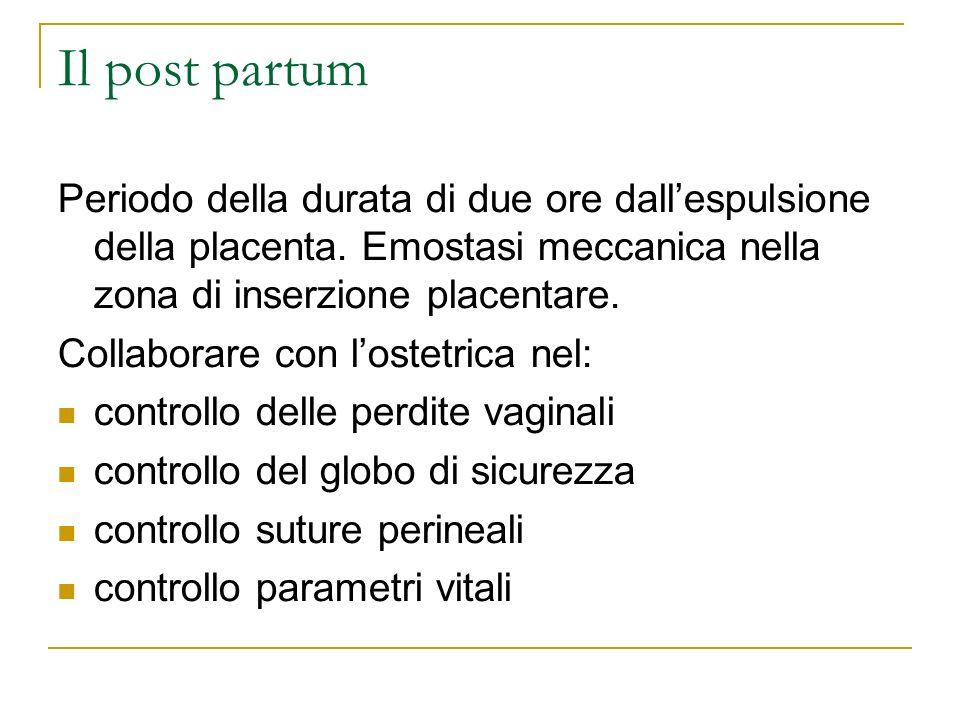 Il post partum Periodo della durata di due ore dallespulsione della placenta. Emostasi meccanica nella zona di inserzione placentare. Collaborare con