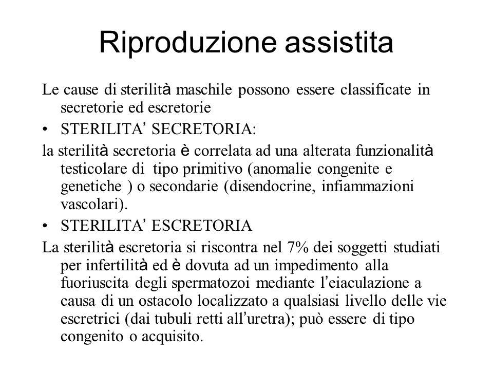 Riproduzione assistita Le cause di sterilit à maschile possono essere classificate in secretorie ed escretorie STERILITA SECRETORIA: la sterilit à sec