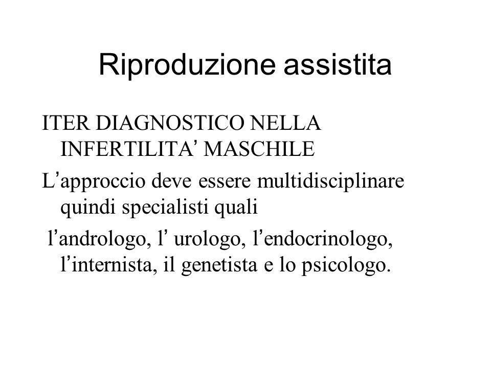 Riproduzione assistita ITER DIAGNOSTICO NELLA INFERTILITA MASCHILE L approccio deve essere multidisciplinare quindi specialisti quali l andrologo, l u
