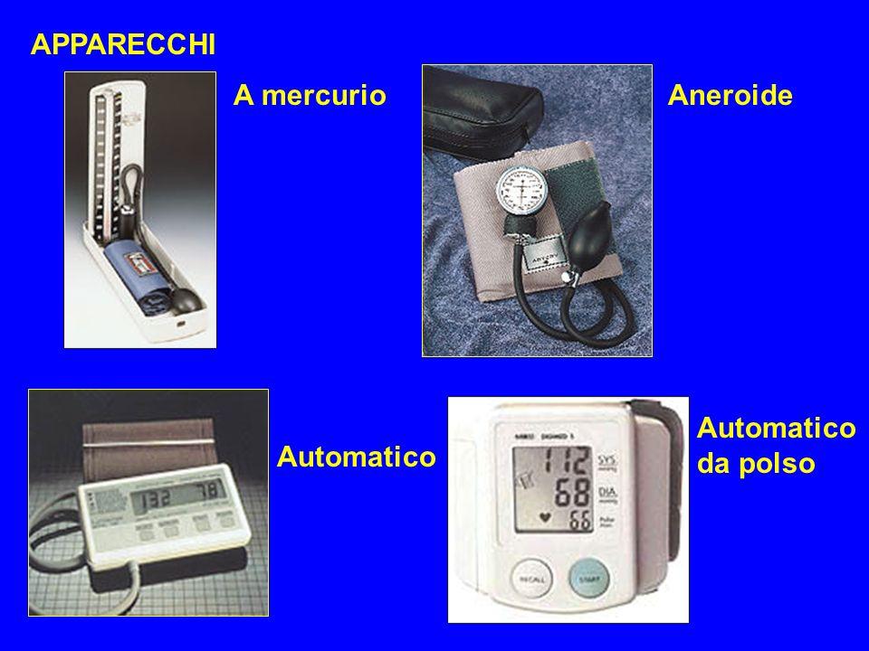 APPARECCHI A mercurio Automatico da polso Automatico Aneroide
