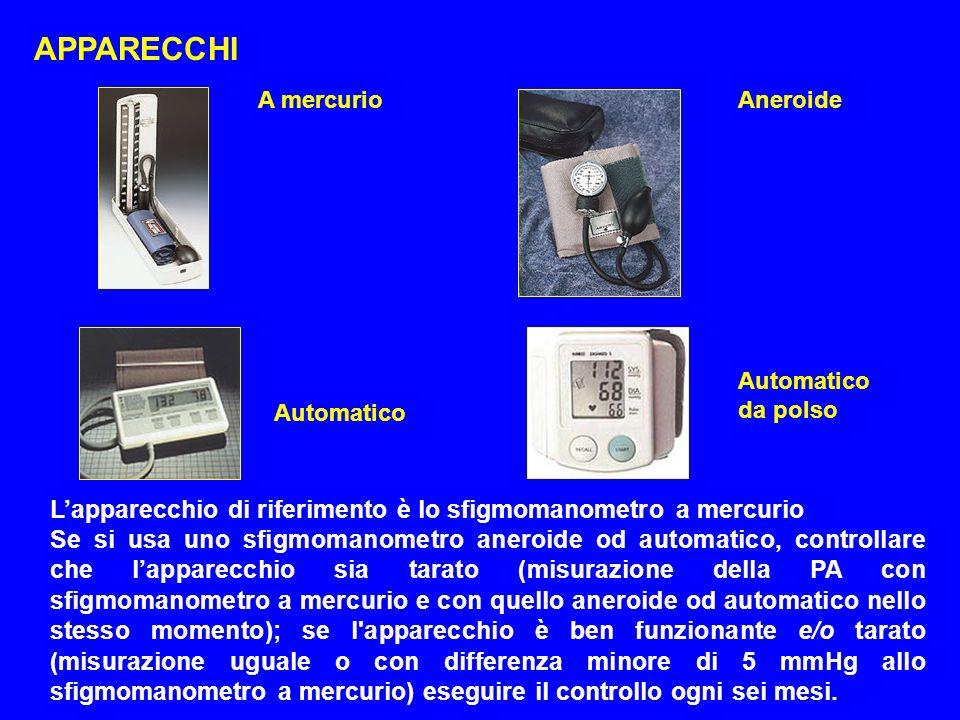 APPARECCHI A mercurio Automatico da polso Automatico Aneroide Lapparecchio di riferimento è lo sfigmomanometro a mercurio Se si usa uno sfigmomanometr