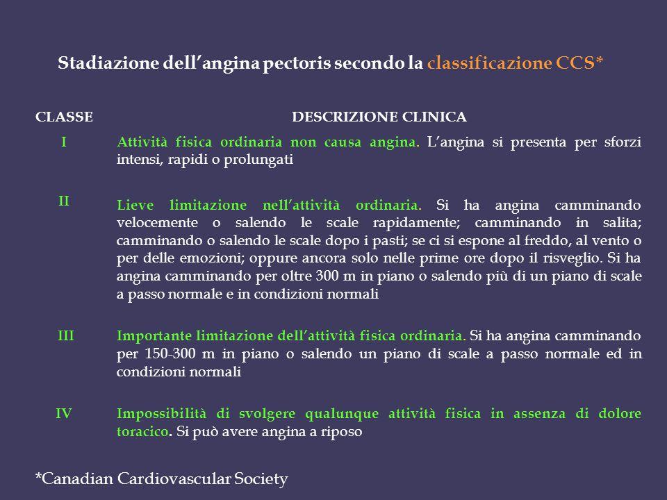 CLASSEDESCRIZIONE CLINICA I Attività fisica ordinaria non causa angina. Langina si presenta per sforzi intensi, rapidi o prolungati II Lieve limitazio