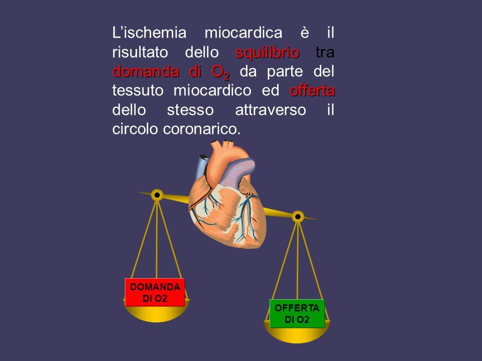 Fisiopatologia Due sono i fattori che intervengono nella genesi dellischemia miocardica: La riduzione del flusso coronarico Laumento del consumo miocardico di ossigeno (MVO2)