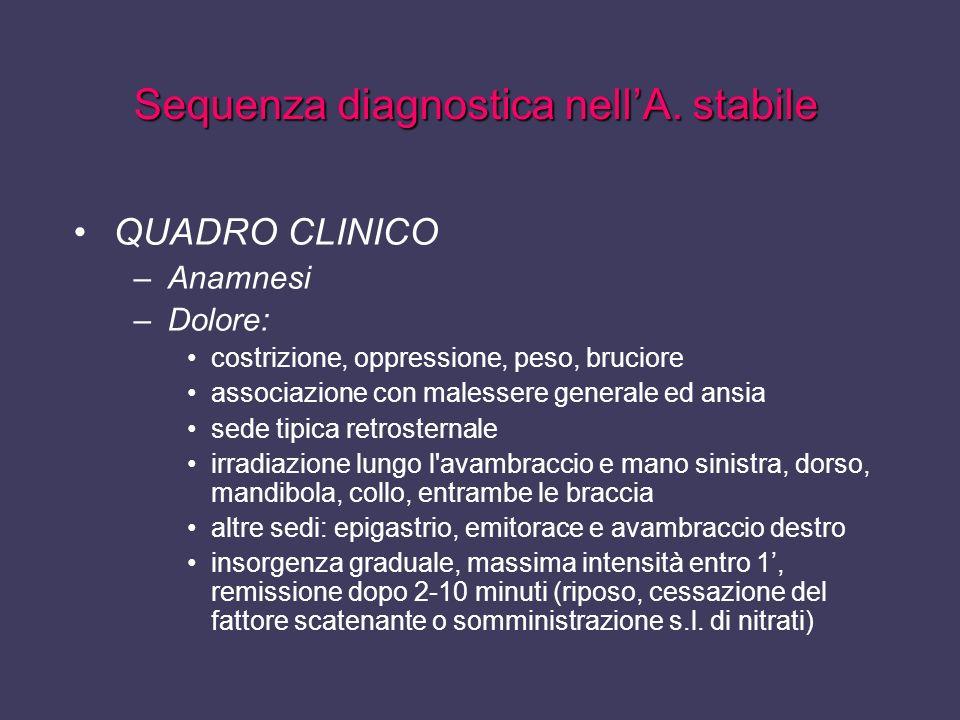 Sequenza diagnostica nellA. stabile QUADRO CLINICO –Anamnesi –Dolore: costrizione, oppressione, peso, bruciore associazione con malessere generale ed