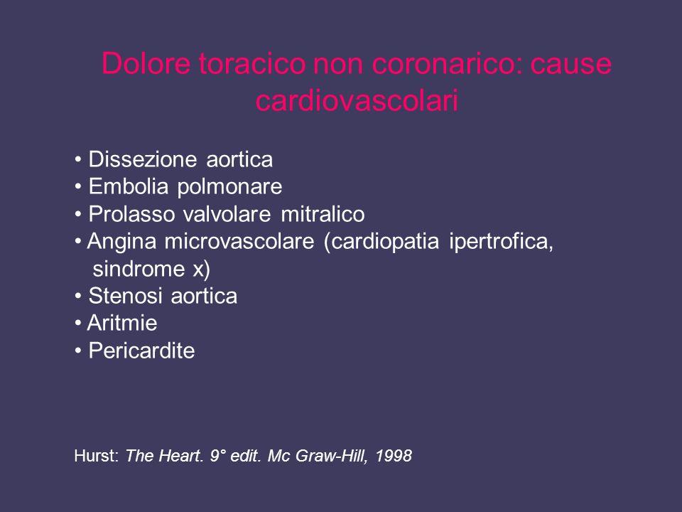 Dolore toracico non coronarico: cause cardiovascolari Dissezione aortica Embolia polmonare Prolasso valvolare mitralico Angina microvascolare (cardiop