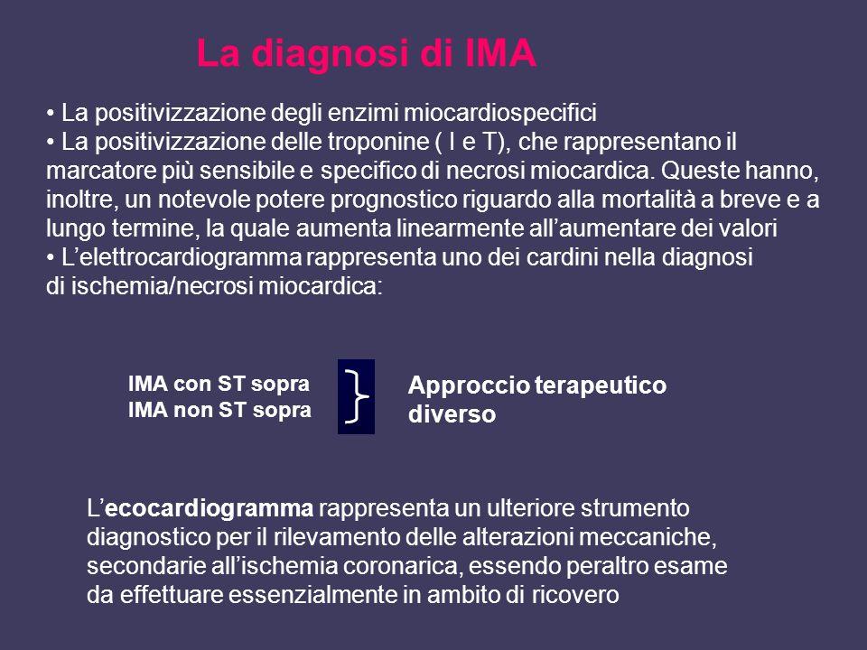 La diagnosi di IMA La positivizzazione degli enzimi miocardiospecifici La positivizzazione delle troponine ( I e T), che rappresentano il marcatore pi