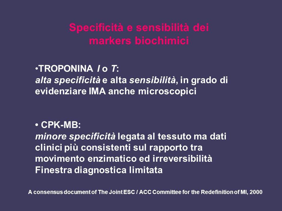 Specificità e sensibilità dei markers biochimici TROPONINA I o T: alta specificità e alta sensibilità, in grado di evidenziare IMA anche microscopici