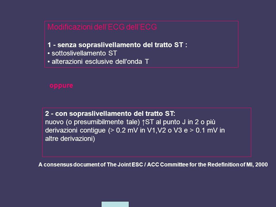 Modificazioni dellECG dellECG 1 - senza sopraslivellamento del tratto ST : sottoslivellamento ST alterazioni esclusive dellonda T oppure 2 - con sopra