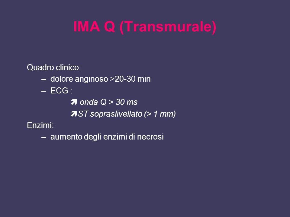 IMA Q (Transmurale) Quadro clinico: –dolore anginoso >20-30 min –ECG : ì onda Q > 30 ms ìST sopraslivellato (> 1 mm) Enzimi: –aumento degli enzimi di