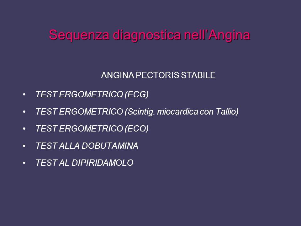 Sequenza diagnostica nellAngina ANGINA PECTORIS STABILE TEST ERGOMETRICO (ECG) TEST ERGOMETRICO (Scintig. miocardica con Tallio) TEST ERGOMETRICO (ECO