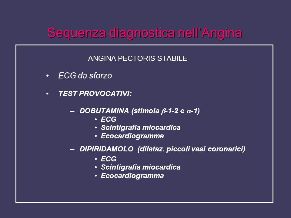 Sequenza diagnostica nellAngina ANGINA PECTORIS STABILE ECG da sforzo TEST PROVOCATIVI: –DOBUTAMINA (stimola -1-2 e -1) ECG Scintigrafia miocardica Ec