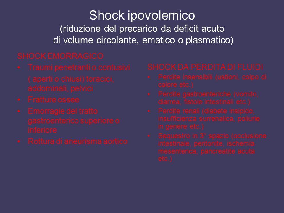 Shock ipovolemico (riduzione del precarico da deficit acuto di volume circolante, ematico o plasmatico) SHOCK EMORRAGICO Traumi penetranti o contusivi