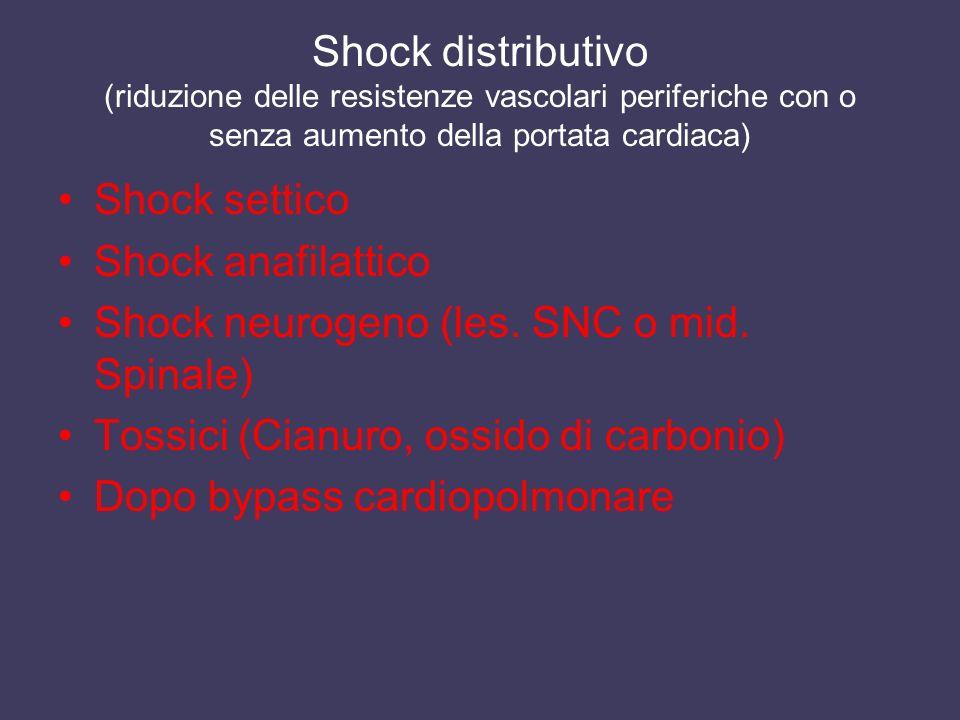 Shock distributivo (riduzione delle resistenze vascolari periferiche con o senza aumento della portata cardiaca) Shock settico Shock anafilattico Shoc