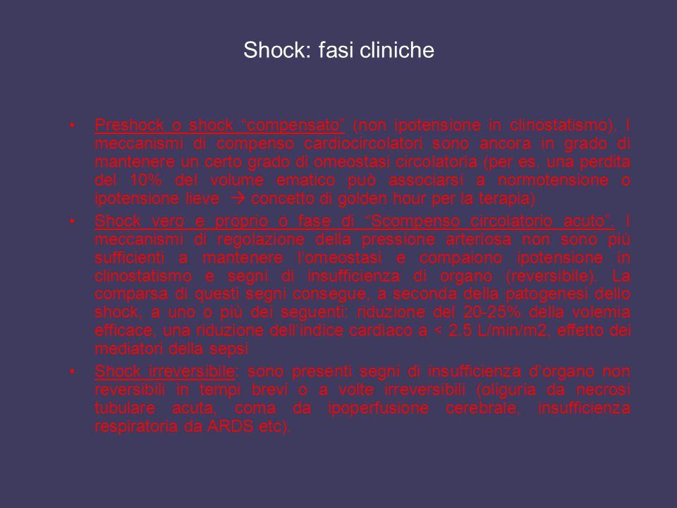 Preshock o shock compensato (non ipotensione in clinostatismo). I meccanismi di compenso cardiocircolatori sono ancora in grado di mantenere un certo