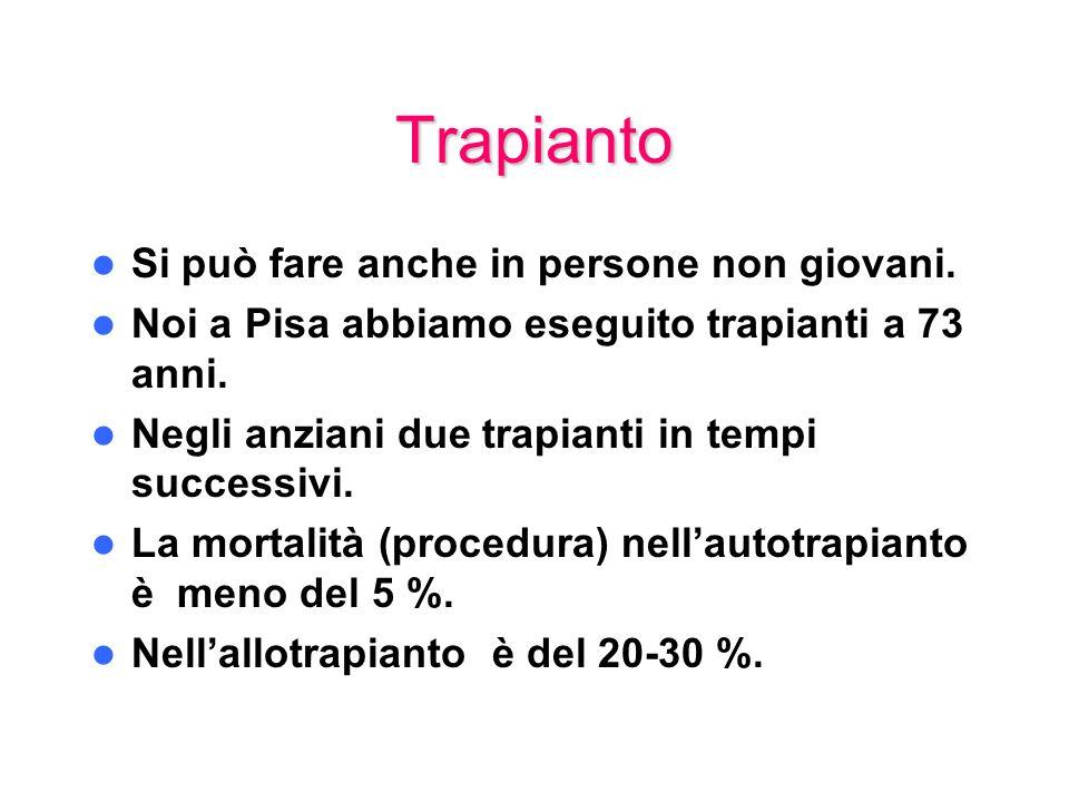 Trapianto Si può fare anche in persone non giovani. Noi a Pisa abbiamo eseguito trapianti a 73 anni. Negli anziani due trapianti in tempi successivi.