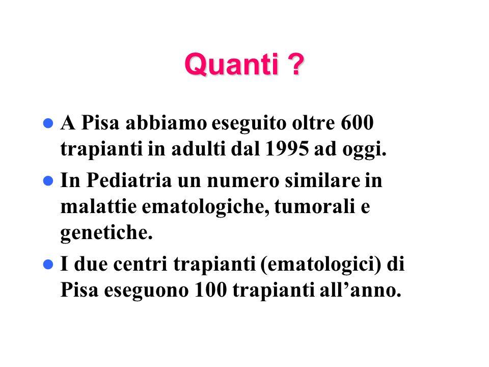 Quanti ? A Pisa abbiamo eseguito oltre 600 trapianti in adulti dal 1995 ad oggi. In Pediatria un numero similare in malattie ematologiche, tumorali e