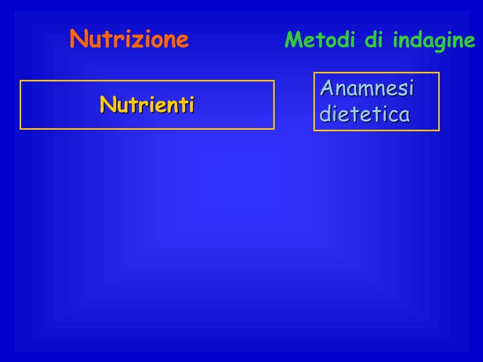 Nutrizione Metodi di indagine Nutrienti Anamnesi dietetica