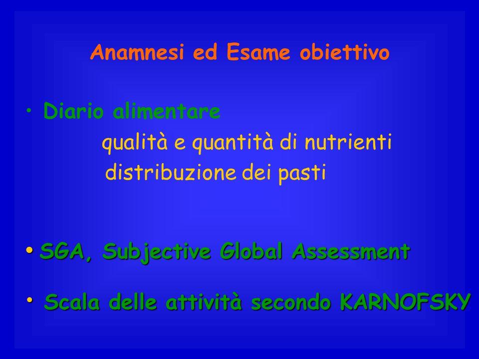 Anamnesi ed Esame obiettivo Diario alimentare qualità e quantità di nutrienti distribuzione dei pasti SGA, Subjective Global Assessment SGA, Subjectiv