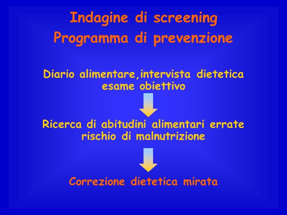 Indagine di screening Programma di prevenzione Correzione dietetica mirata Diario alimentare,intervista dietetica esame obiettivo Ricerca di abitudini