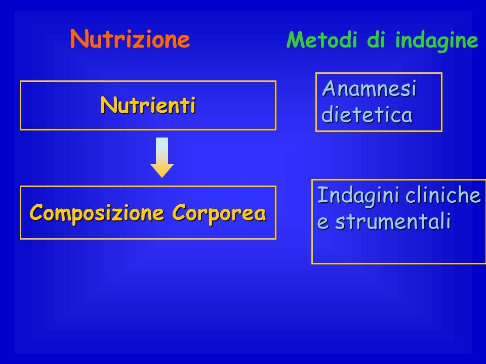 Nutrizione Metodi di indagine Nutrienti Anamnesi dietetica Composizione Corporea Indagini cliniche e strumentali