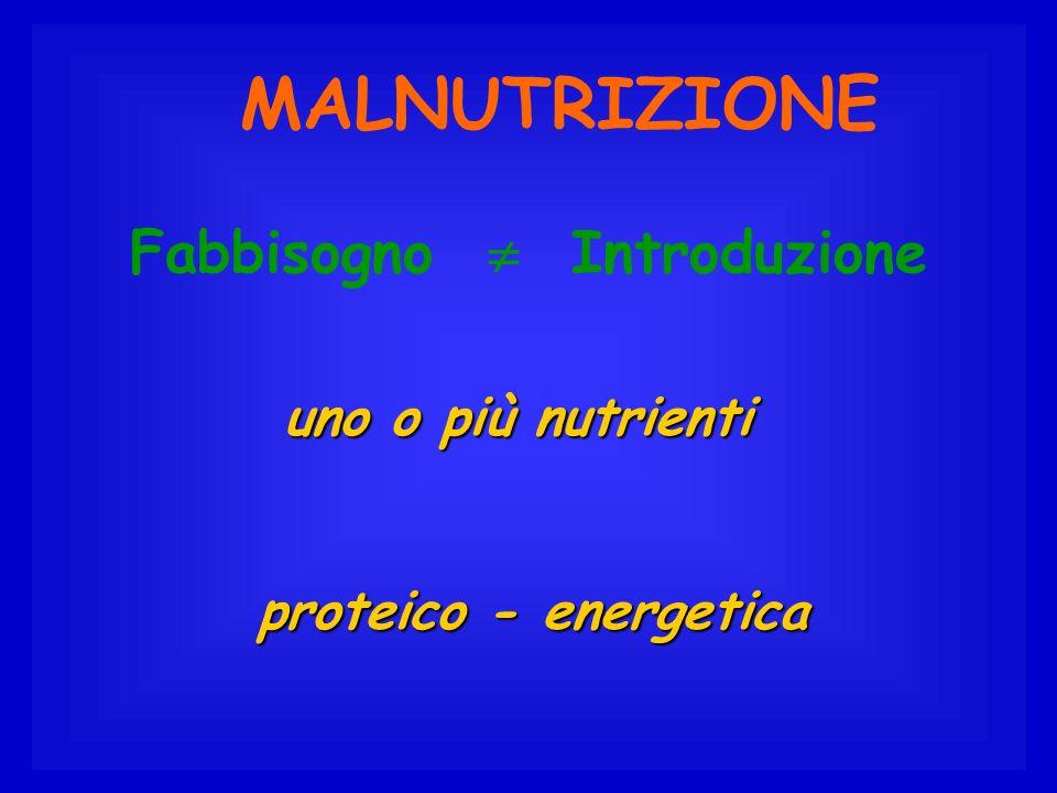 MALNUTRIZIONE Fabbisogno Introduzione proteico - energetica uno o più nutrienti
