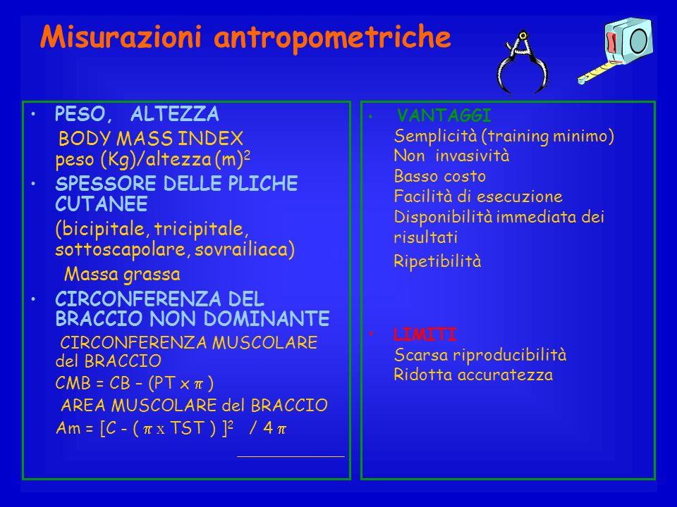 Misurazioni antropometriche PESO, ALTEZZA BODY MASS INDEX peso (Kg)/altezza (m) 2 SPESSORE DELLE PLICHE CUTANEE (bicipitale, tricipitale, sottoscapola
