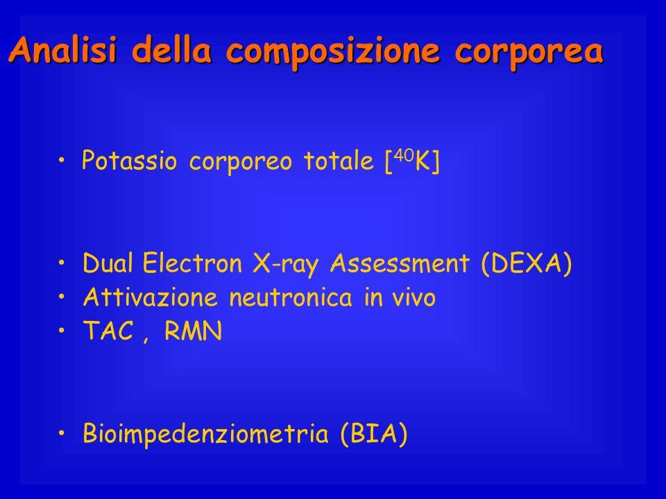 Potassio corporeo totale [ 40 K] Dual Electron X-ray Assessment (DEXA) Attivazione neutronica in vivo TAC, RMN Bioimpedenziometria (BIA) Analisi della
